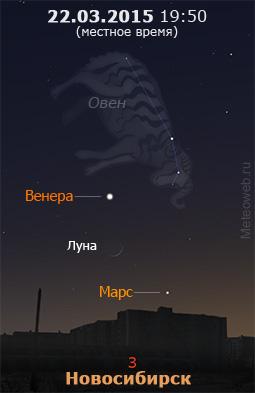 Растущая Луна, Марс и Венера на вечернем небе Новосибирска 22 марта 2015 г.