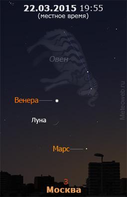 Растущая Луна, Марс и Венера на вечернем небе Москвы 22 марта 2015 г.