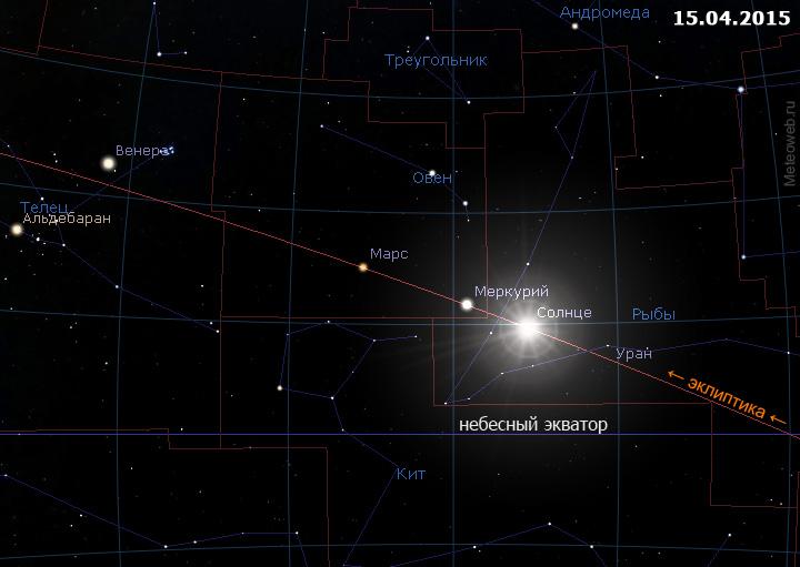 Положение Солнца на небесной сфере 15 апреля 2015 года