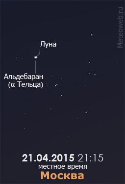 Растущая Луна на вечернем небе Москвы 21 апреля 2015 года