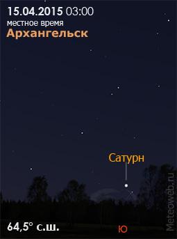 Видимость Сатурна на широте Архангельска 15 апреля 2015 года