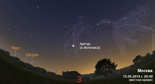 Созвездия Волопас и Большая