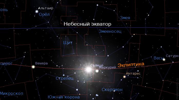 Склонение центра солнечного