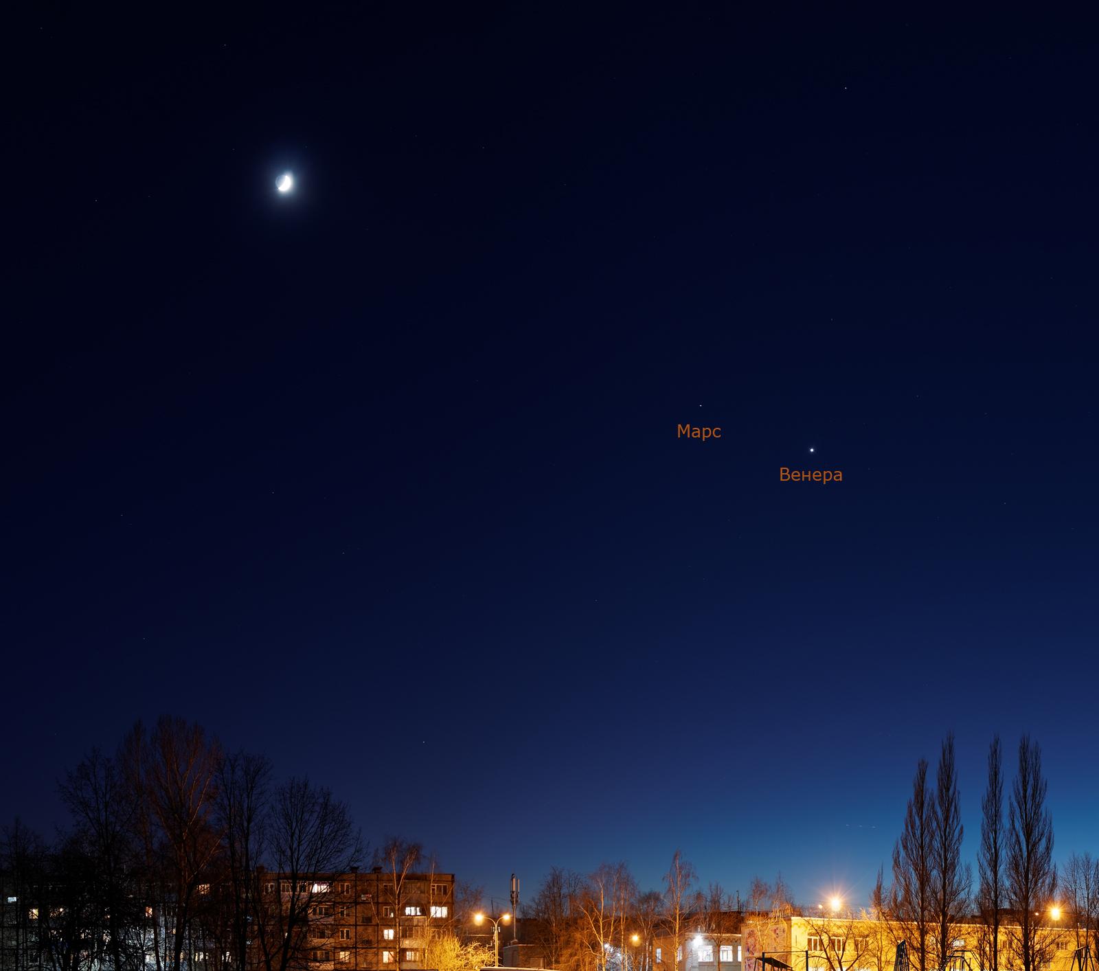 Луна, Венера, Марс
