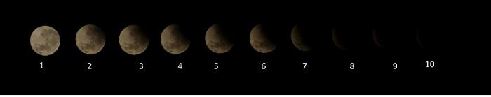 Полное лунное затмение 28 сентября 2015 года