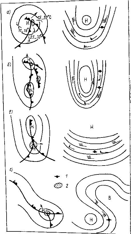 Схема процессов, при которых