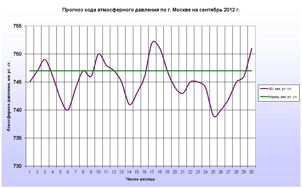 http://www.meteoweb.ru/img/lfc/lfc201209-2.jpg