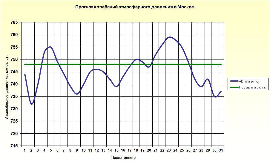 http://meteoweb.ru/img/lfc/lfc201901-2.png
